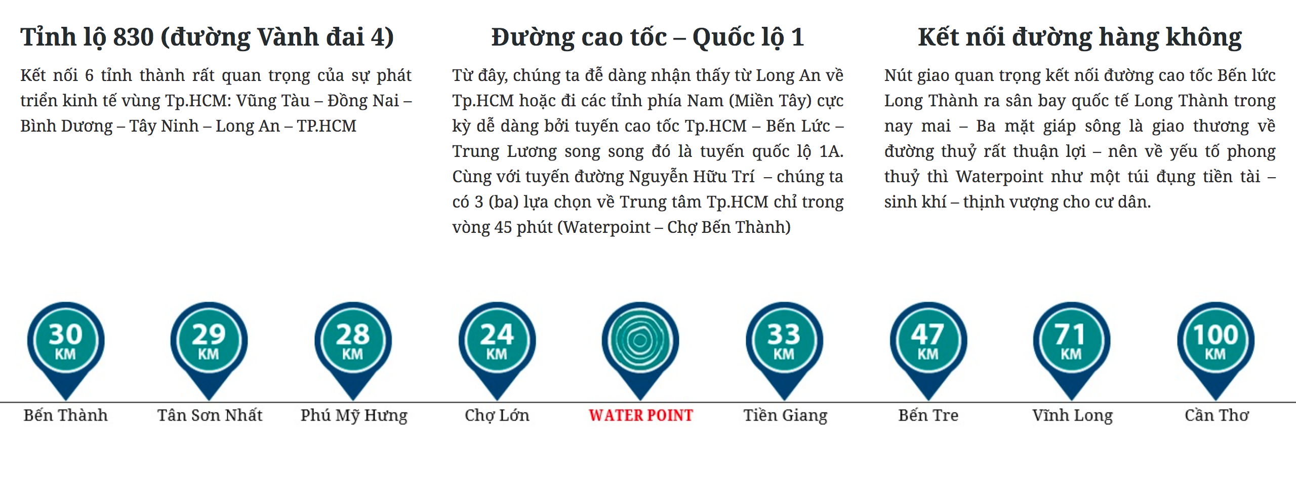 Vị trí Waterpoint