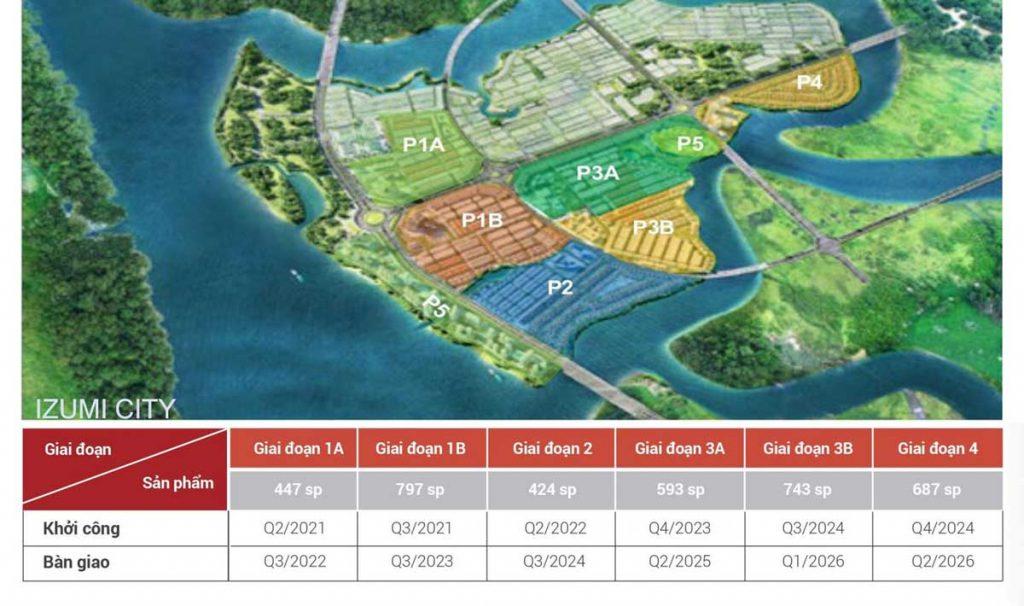 Tập đoàn Nam Long đã chuẩn bị những thủ tục pháp lý gì trước khi mở bán dự án Izumi city